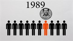 Thumbnail of The Absurd True Scale of Pablo Escobar's Wealth Visualized